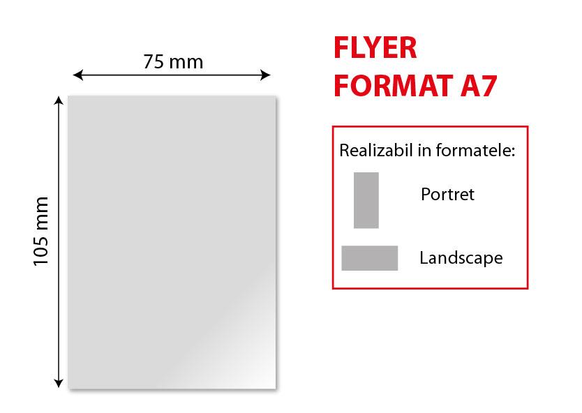 Flyer format A7